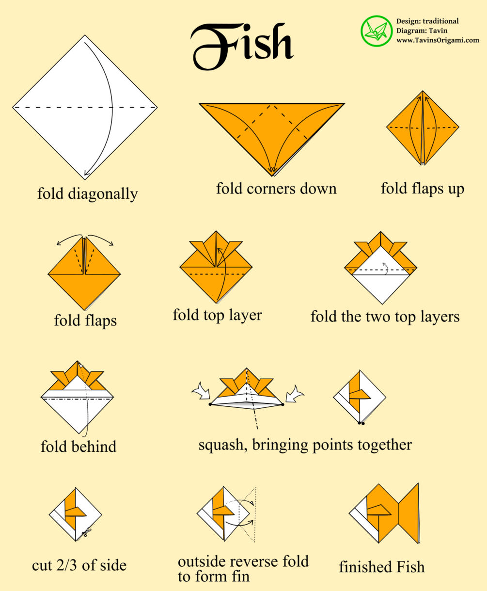 Easy Origami Diagrams Origami Fish Instructions Tavins Origami